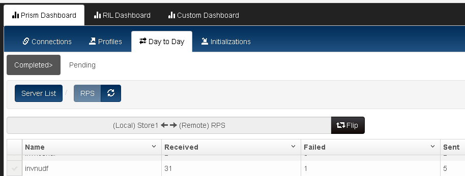 Screenshot of failures in Day to Day data exchange screen