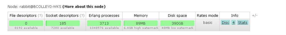 Check the high memory water mark