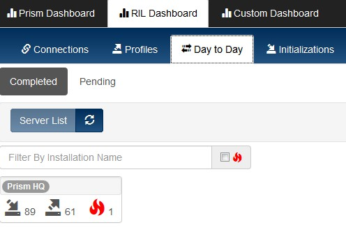 RIL dashboard day to day