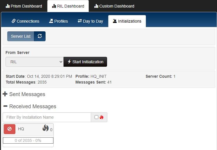 RIL Dashboard - Initialization finished