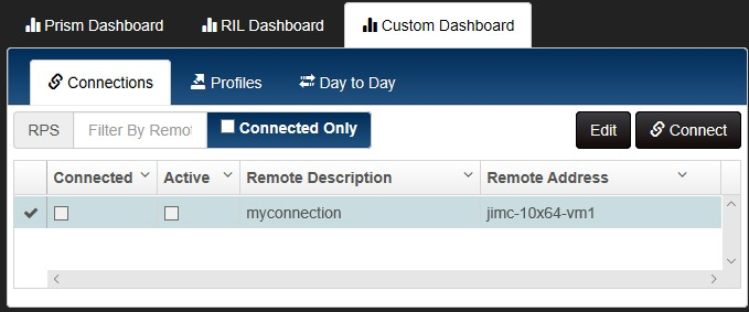 Sample custom dashboard
