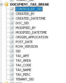 dataset fields