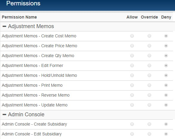 Employee permission list