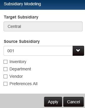 model subsidiary