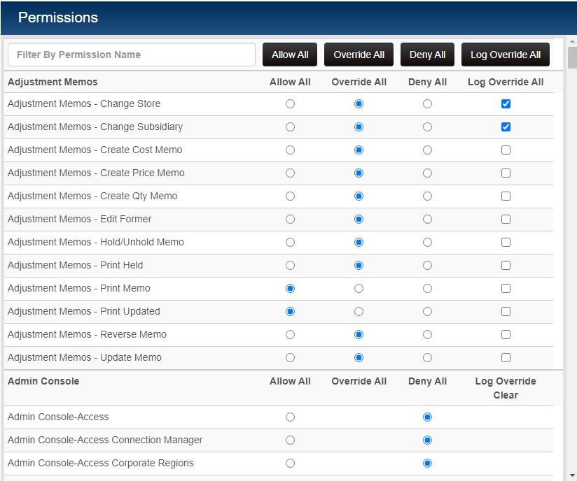 Sample Prism Permissions list