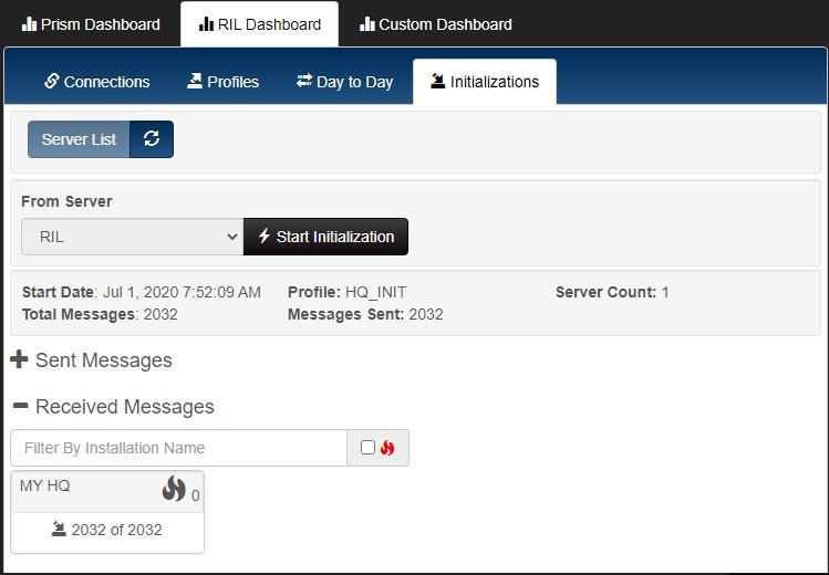 RIL Dashboard - Initializations tab